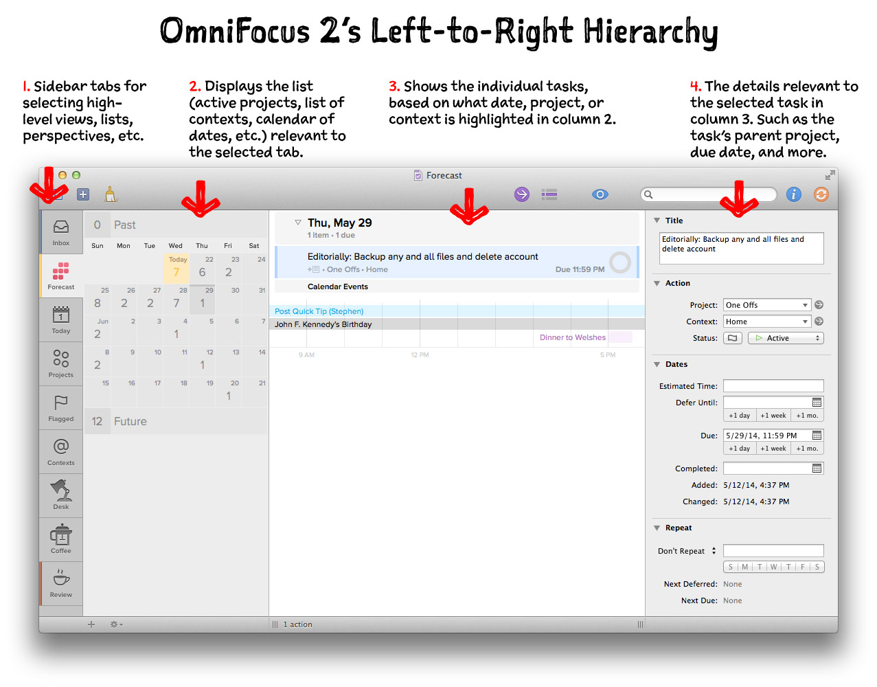 OmniFocus 2 - the left-to-right hierarchy